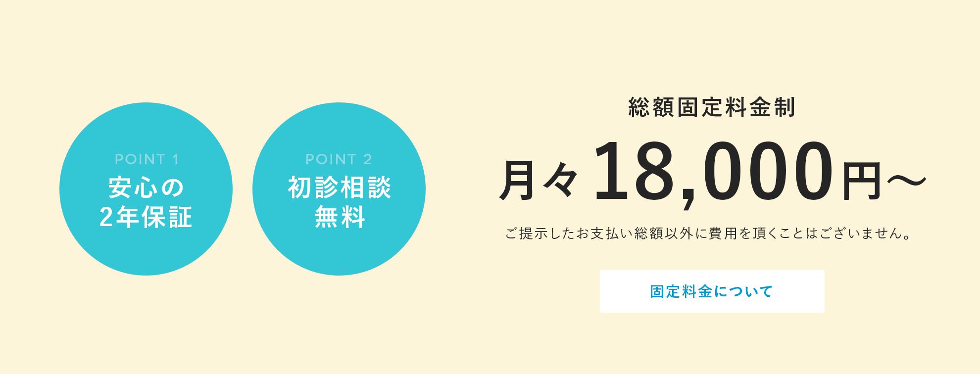安心の2年保証、初診相談無料、総額固定料金制月々18,000円〜